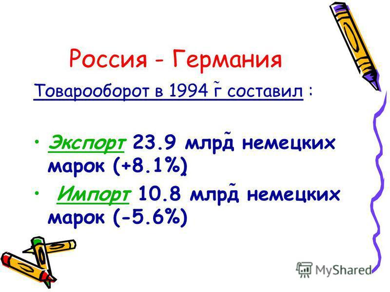 Структура Российского импорта в 1994 г.