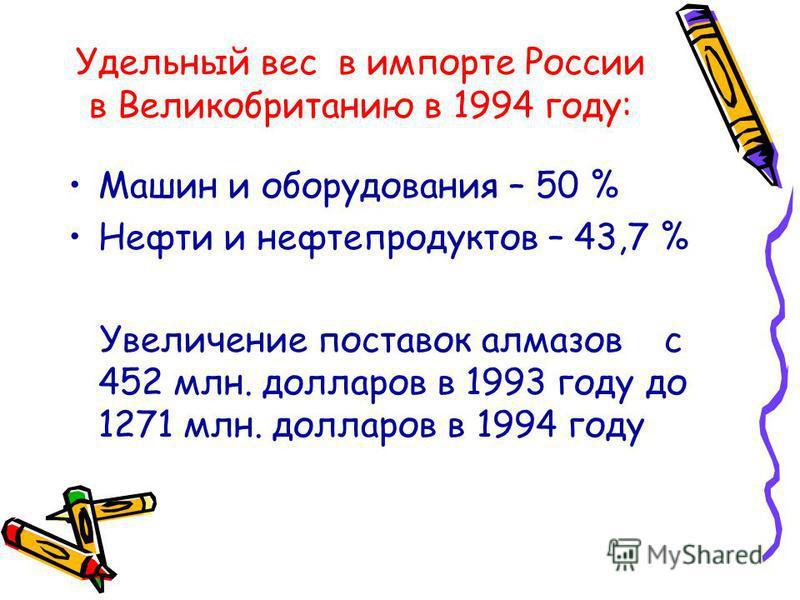 Россия - Великобритания Рост торгового оборота между Россией и Великобританией в 1991 - 1994 годах с 2,8 млрд. до 5,8 млрд. долларов был связан прежде всего с высокими темпами увеличения российского экспорта. По величине товарооборота России с промыш