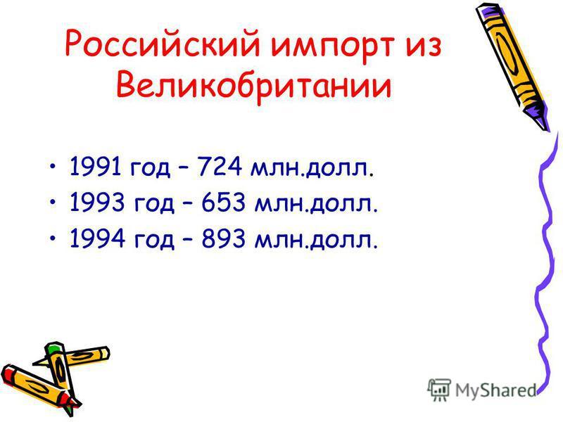 Удельный вес в импорте России в Великобританию в 1994 году: Машин и оборудования – 50 % Нефти и нефтепродуктов – 43,7 % Увеличение поставок алмазов с 452 млн. долларов в 1993 году до 1271 млн. долларов в 1994 году