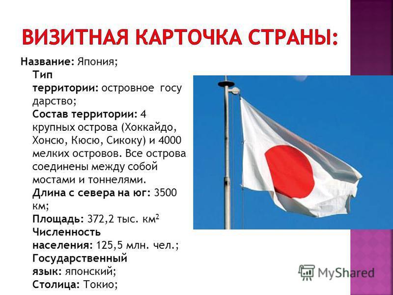 Название: Япония; Тип территории: островное государство; Состав территории: 4 крупных острова (Хоккайдо, Хонсю, Кюсю, Сикоку) и 4000 мелких островов. Все острова соединены между собой мостами и тоннелями. Длина с севера на юг: 3500 км; Площадь: 372,2