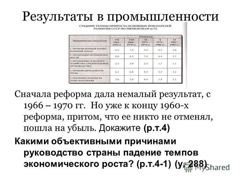 Результаты в промышленности Сначала реформа дала немалый результат, с 1966 – 1970 гг. Но уже к концу 1960-х реформа, притом, что ее никто не отменял, пошла на убыль. Докажите (р.т.4) Какими объективными причинами руководство страны падение темпов эко