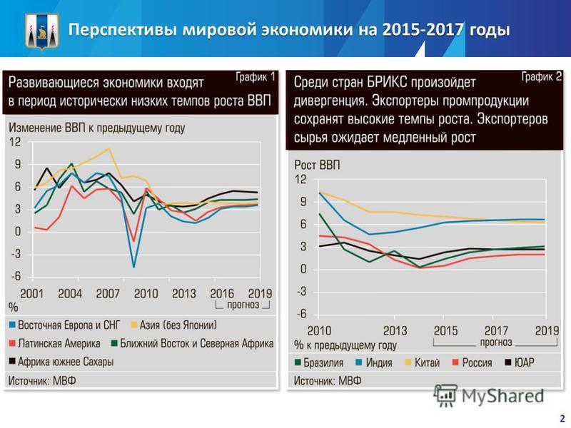 Перспективы мировой экономики на 2015-2017 годы 2