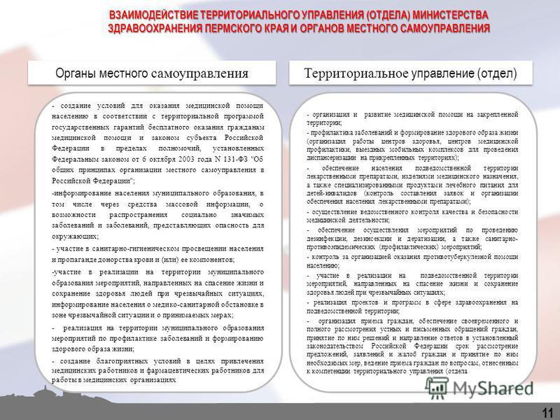 ВЗАИМОДЕЙСТВИЕ ТЕРРИТОРИАЛЬНОГО УПРАВЛЕНИЯ (ОТДЕЛА) МИНИСТЕРСТВА ЗДРАВООХРАНЕНИЯ ПЕРМСКОГО КРАЯ И ОРГАНОВ МЕСТНОГО САМОУПРАВЛЕНИЯ 11 - создание условий для оказания медицинской помощи населению в соответствии с территориальной программой государствен