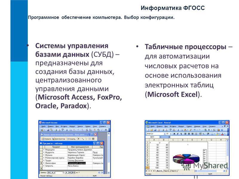 Информатика ФГОСС 11 Программное обеспечение компьютера. Выбор конфигурации. Системы управления базами данных (СУБД) – предназначены для создания базы данных, централизованного управления данными (Microsoft Access, FoxPro, Oracle, Paradox). Табличные