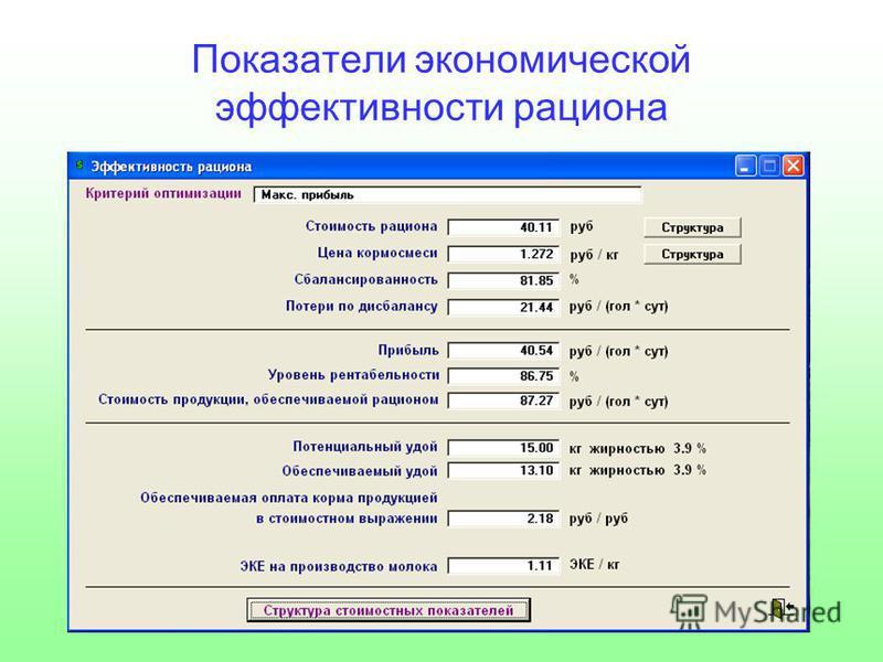 Показатели экономической эффективности рациона