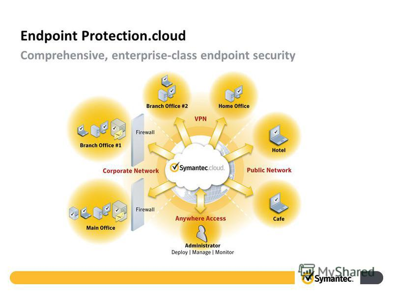 Endpoint Protection.cloud Comprehensive, enterprise-class endpoint security