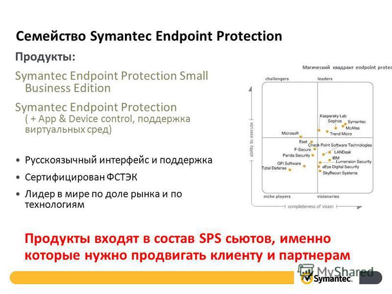Продукты входят в состав SPS сьютов, именно которые нужно продвигать клиенту и партнерам Продукты: Symantec Endpoint Protection Small Business Edition Symantec Endpoint Protection ( + App & Device control, поддержка виртуальных сред) Русскоязычный ин