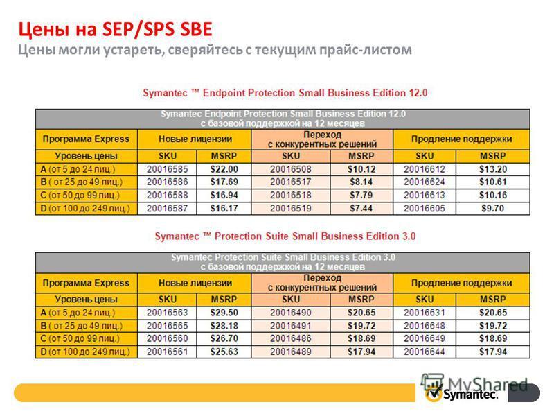 Цены на SEP/SPS SBE Цены могли устареть, сверяйтесь с текущим прайс-листом