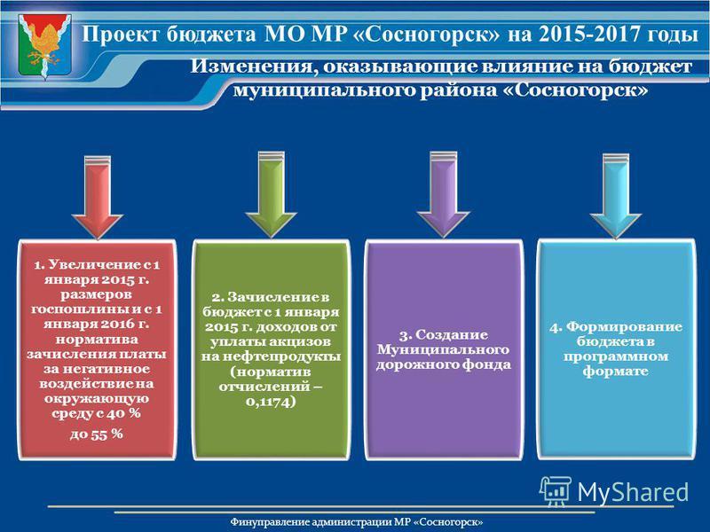 Финуправление администрации МР «Сосногорск» Изменения, оказывающие влияние на бюджет муниципального района «Сосногорск» 1. Увеличение с 1 января 2015 г. размеров госпошлины и с 1 января 2016 г. норматива зачисления платы за негативное воздействие на