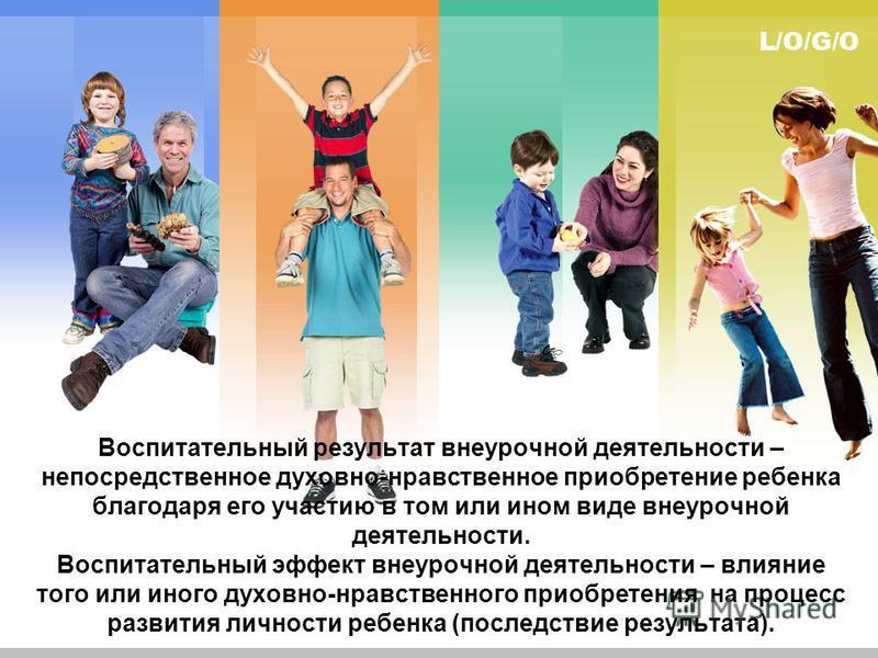 L/O/G/O Воспитательный результат внеурочной деятельности – непосредственное духовно-нравственное приобретение ребенка благодаря его участию в том или ином виде внеурочной деятельности. Воспитательный эффект внеурочной деятельности – влияние того или