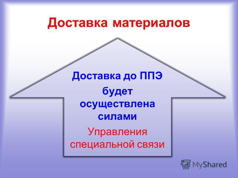 Доставка материалов Доставка до ППЭ будет осуществлена силами Управления специальной связи Доставка до ППЭ будет осуществлена силами Управления специальной связи
