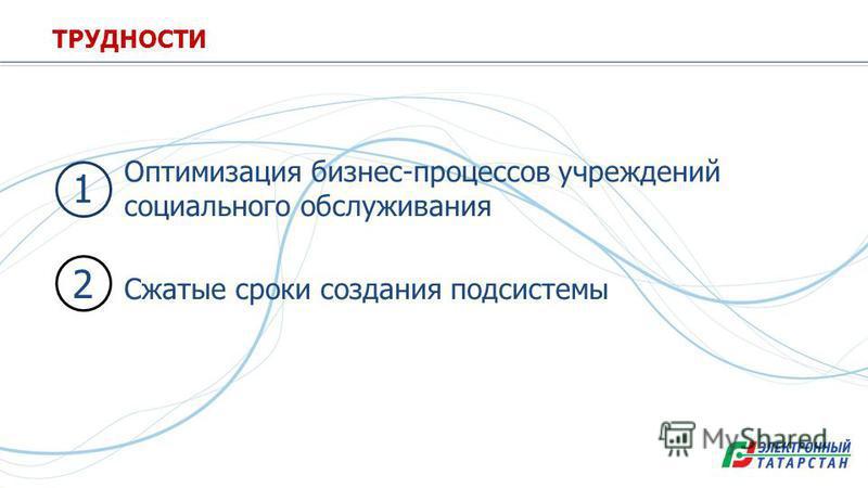 Оптимизация бизнес-процессов учреждений социального обслуживания Сжатые сроки создания подсистемы ТРУДНОСТИ 1 2