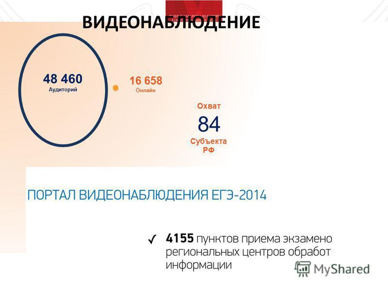 Охват 84 Субъекта РФ 48 460 Аудиторий 16 658 Онлайн ВИДЕОНАБЛЮДЕНИЕ