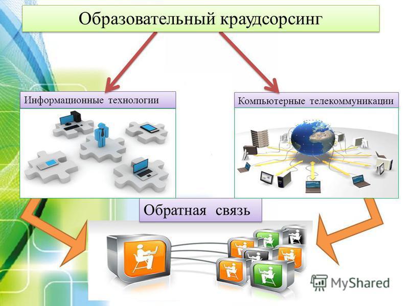 Информационные технологии Компьютерные телекоммуникации Образовательный краудсорсинг Обратная связь