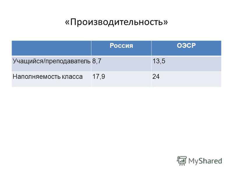 «Производительность» РоссияОЭСР Учащийся/преподаватель 8,713,5 Наполняемость класса 17,924