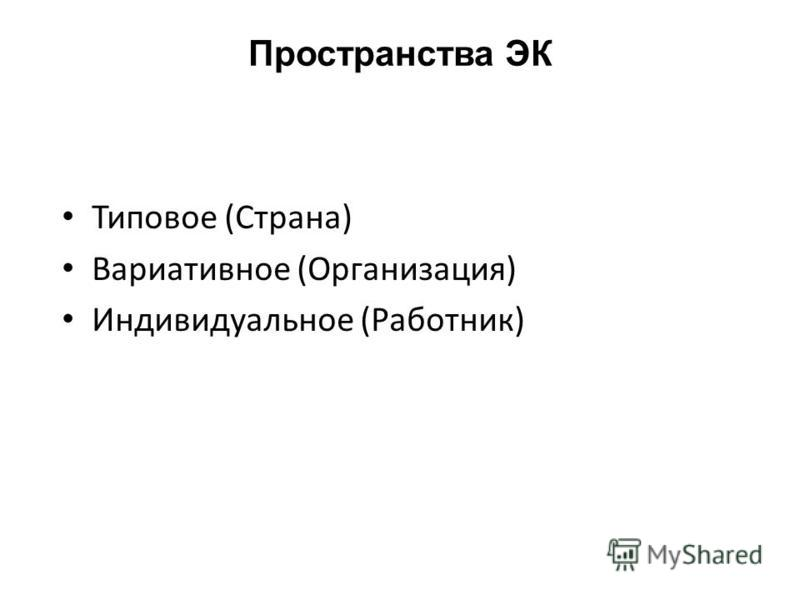 Пространства ЭК Типовое (Страна) Вариативное (Организация) Индивидуальное (Работник)