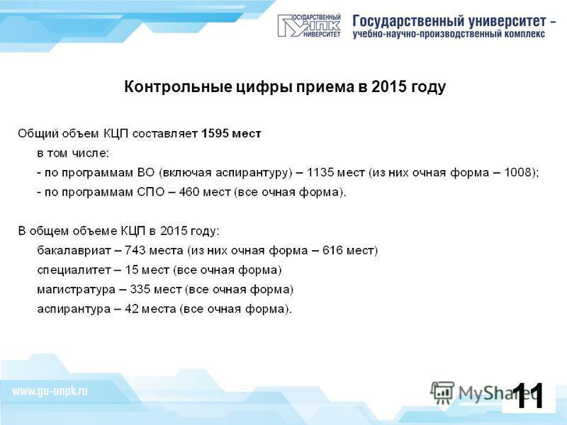 Контрольные цифры приема в 2015 году 11