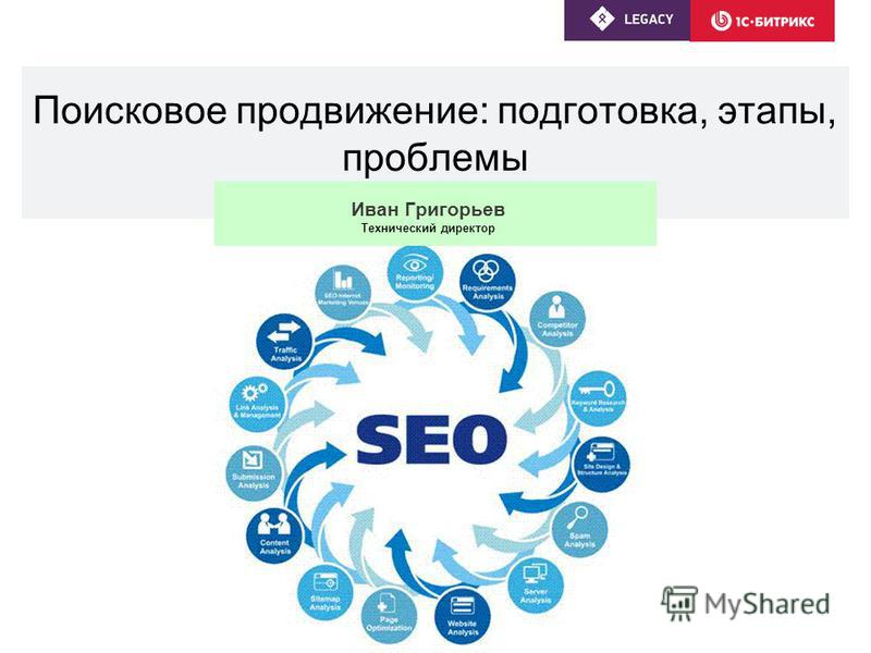 Поисковое продвижение: подготовка, этапы, проблемы Иван Григорьев Технический директор