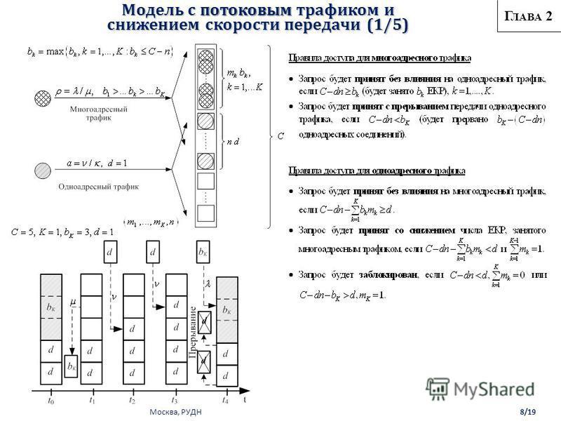 Москва, РУДН Модель с потоковым трафиком и снижением скорости передачи (1/5) Г ЛАВА 2 8/19