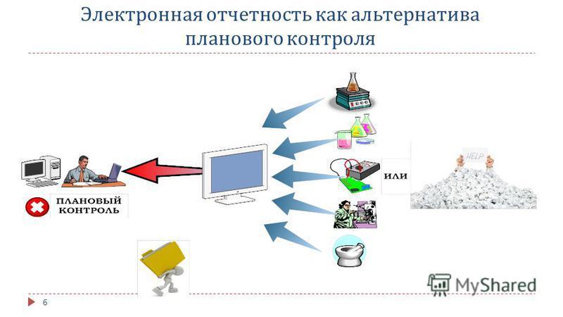 Электронная отчетность как альтернатива планового контроля 6