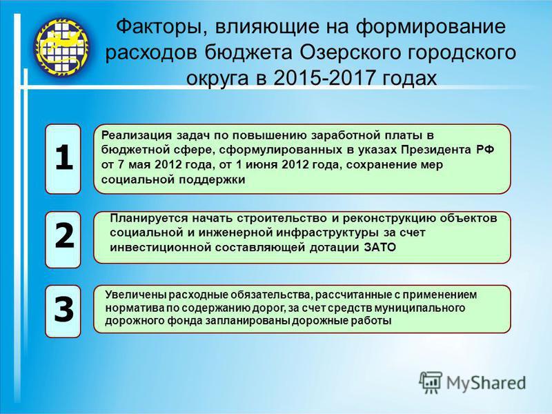 Факторы, влияющие на формирование расходов бюджета Озерского городского округа в 2015-2017 годах 1 2 3 Реализация задач по повышению заработной платы в бюджетной сфере, сформулированных в указах Президента РФ от 7 мая 2012 года, от 1 июня 2012 года,