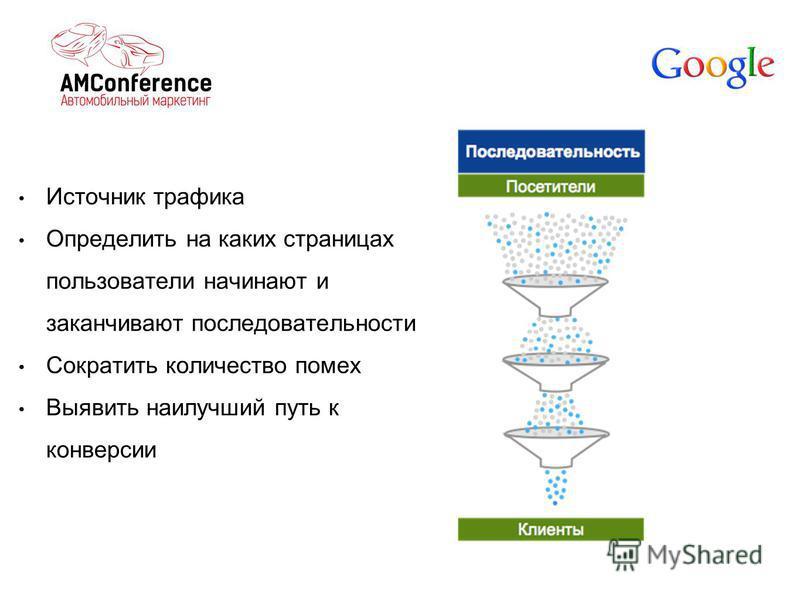 Источник трафика Определить на каких страницах пользователи начинают и заканчивают последовательности Сократить количество помех Выявить наилучший путь к конверсии