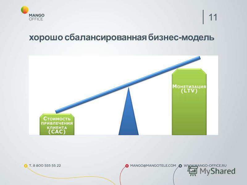 11 хорошо сбалансированная бизнес-модель