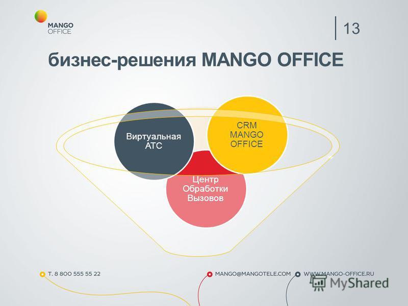 бизнес-решения MANGO OFFICE Центр Обработки Вызовов Виртуальная АТС CRM MANGO OFFICE 13