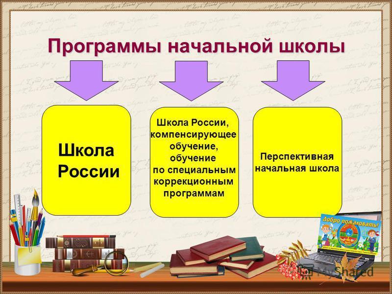 Программы начальной школы Школа России Школа России, компенсирующее обучение, обучение по специальным коррекционным программам Перспективная начальная школа