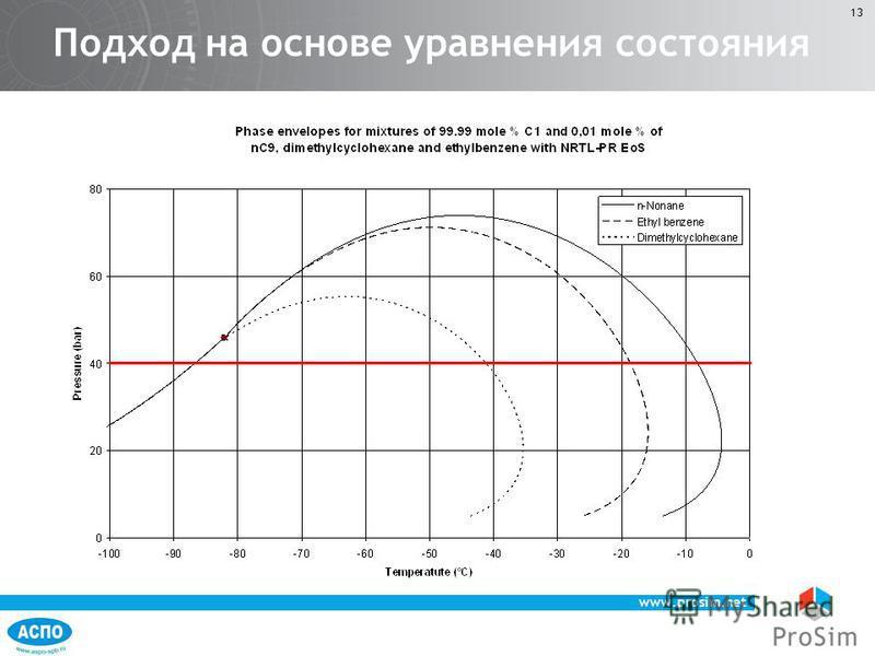 www.prosim.net 13 Подход на основе уравнения состояния