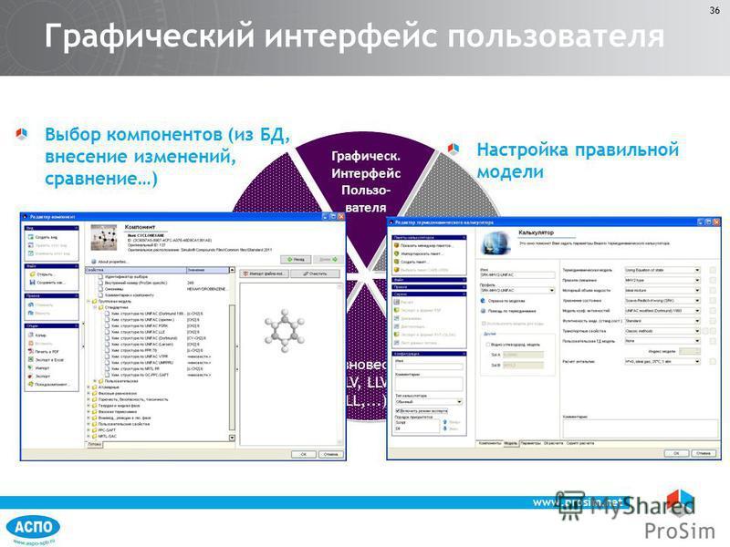 www.prosim.net 36 Графический интерфейс пользователя БД (веществ, BIP) Равновесие (LV, LLV, LL,...) Термо- динамические функции Графическ. Интерфейс Пользо- вателя Набор сервисов Термо- динамические модели Настройка правильной модели Выбор компоненто