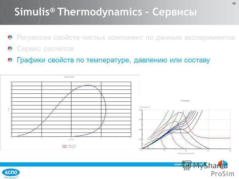www.prosim.net 40 Регрессия свойств чистых компонент по данным экспериментов Сервис расчетов Графики свойств по температуре, давлению или составу Simulis ® Thermodynamics – Сервисы