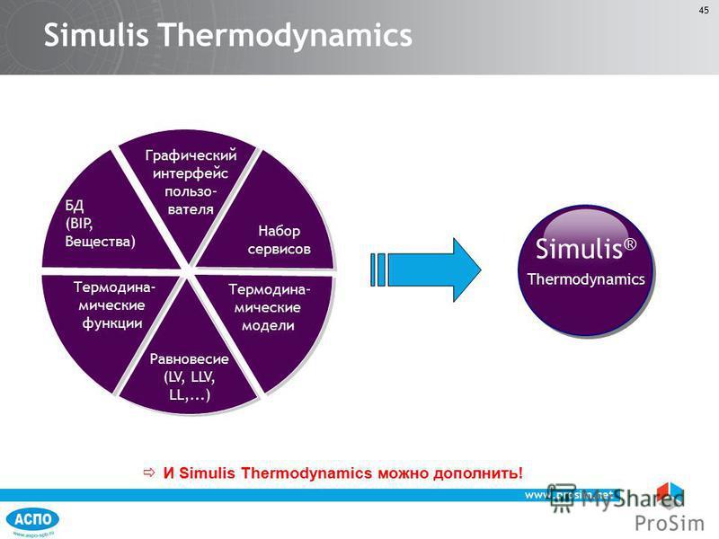 www.prosim.net 45 Simulis Thermodynamics Набор сервисов Графический интерфейс пользо- вателя БД (BIP, Вещества) Равновесие (LV, LLV, LL,...) Термодина- мические функции Термодина- мические модели Simulis ® Thermodynamics И Simulis Thermodynamics можн