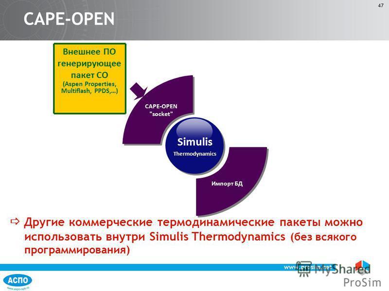 www.prosim.net 47 Другие коммерческие термодинамические пакеты можно использовать внутри Simulis Thermodynamics (без всякого программирования) CAPE-OPEN Simulis Thermodynamics CAPE-OPEN