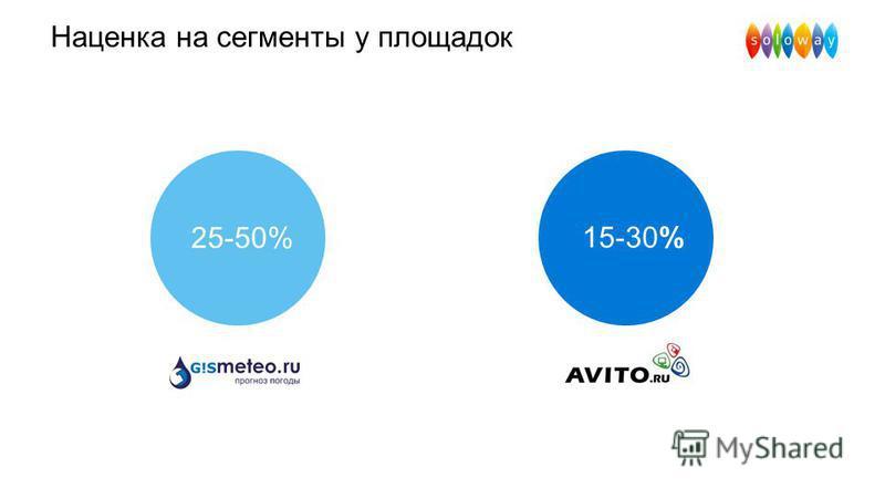 Наценка на сегменты у площадок 15-30% 25-50%