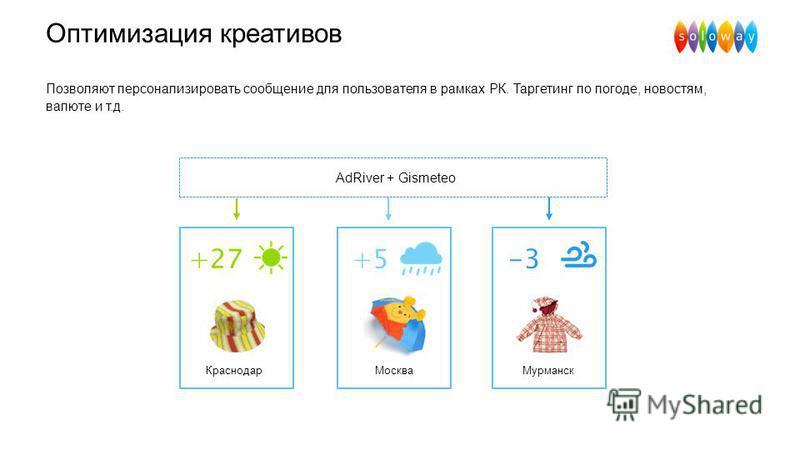 Оптимизация креативов Позволяют персонализировать сообщение для пользователя в рамках РК. Таргетинг по погоде, новостям, валюте и т.д. AdRiver + Gismeteo Мурманск Краснодар Москва +27+5-3