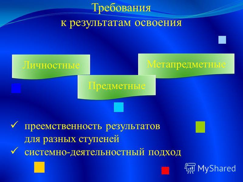 Требования к результатам освоения Личностные Метапредметные Предметные преемственность результатов для разных ступеней системно-деятельностный подход