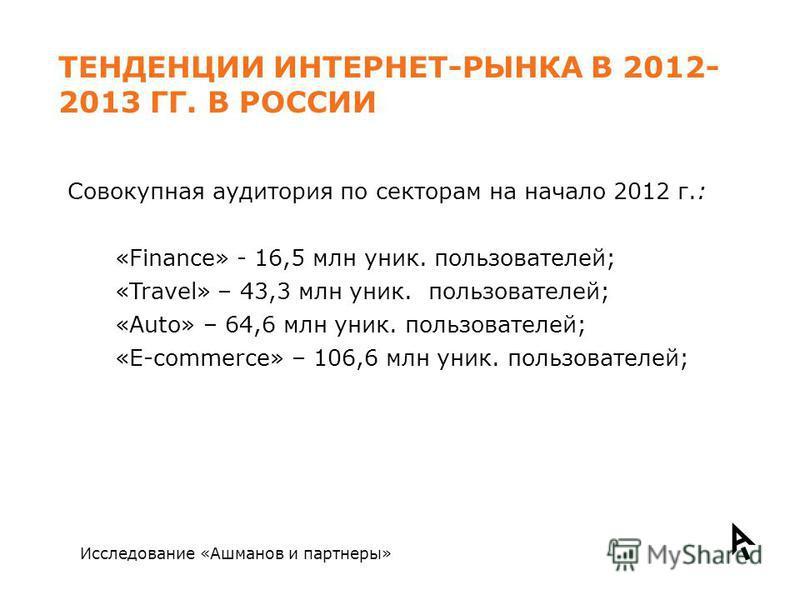 ТЕНДЕНЦИИ ИНТЕРНЕТ-РЫНКА В 2012- 2013 ГГ. В РОССИИ Совокупная аудитория по секторам на начало 2012 г.: «Finance» - 16,5 млн уник. пользователей; «Travel» – 43,3 млн уник. пользователей; «Auto» – 64,6 млн уник. пользователей; «E-commerce» – 106,6 млн
