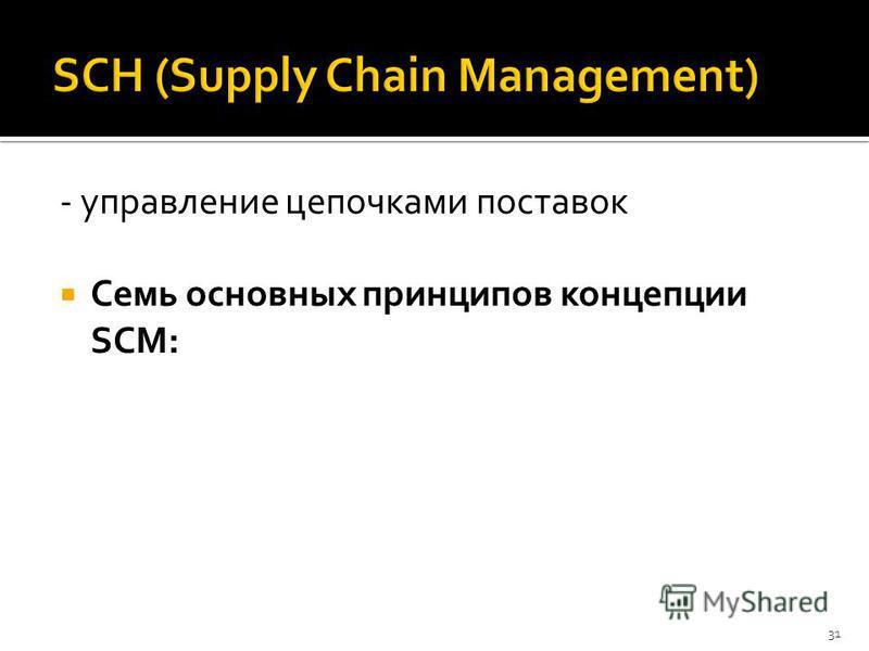 - управление цепочками поставок Семь основных принципов концепции SCM: 31