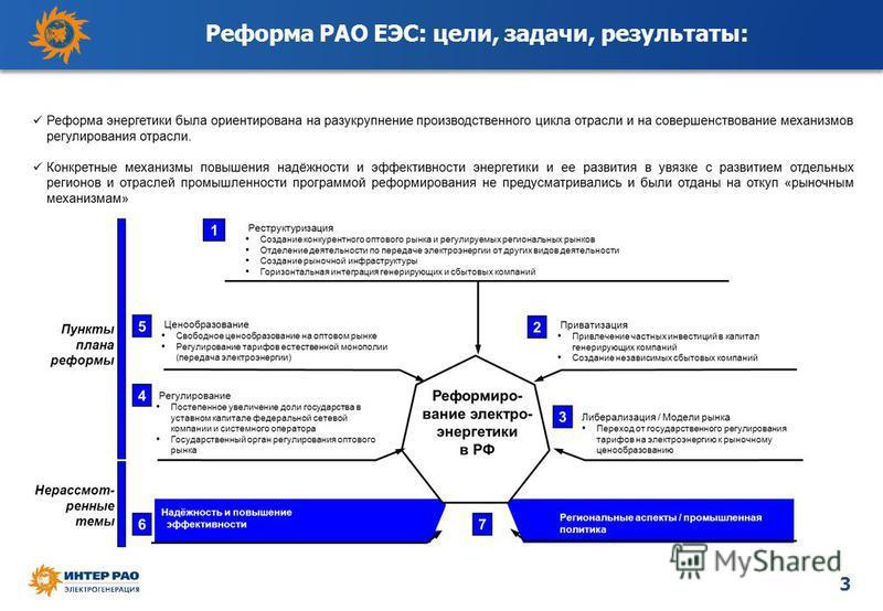3 Реформа РАО ЕЭС: цели, задачи, результаты:
