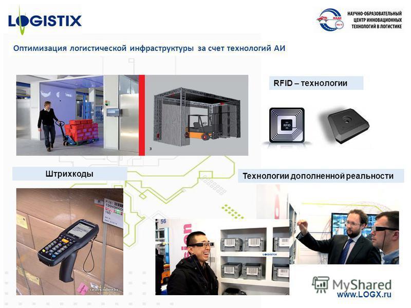 Оптимизация логистической инфраструктуры за счет технологий АИ www.LOGX.ru RFID – технологии Штрихкоды Технологии дополненной реальности