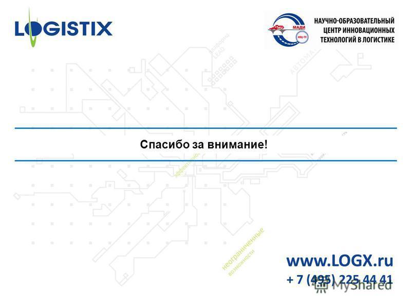 Спасибо за внимание! www.LOGX.ru + 7 (495) 225 44 41