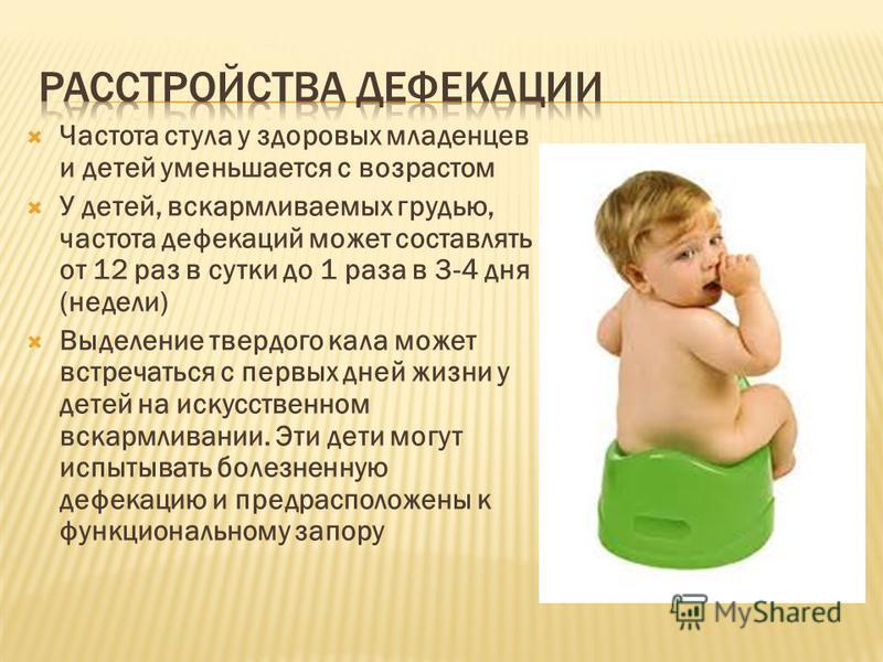 Частота стула у здоровых младенцев и детей уменьшается с возрастом У детей, вскармливаемых грудью, частота дефекаций может составлять от 12 раз в сутки до 1 раза в 3-4 дня (недели) Выделение твердого кала может встречаться с первых дней жизни у детей