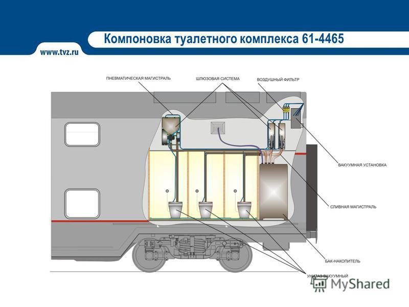 Компоновка туалетного комплекса 61-4465