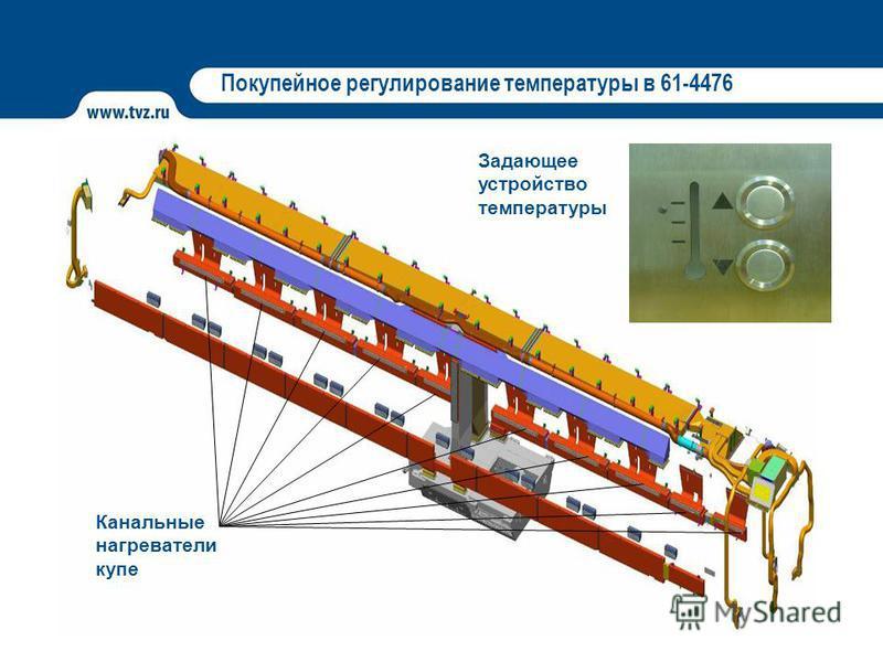 Покупейное регулирование температуры в 61-4476 Задающее устройство температуры Канальные нагреватели купе