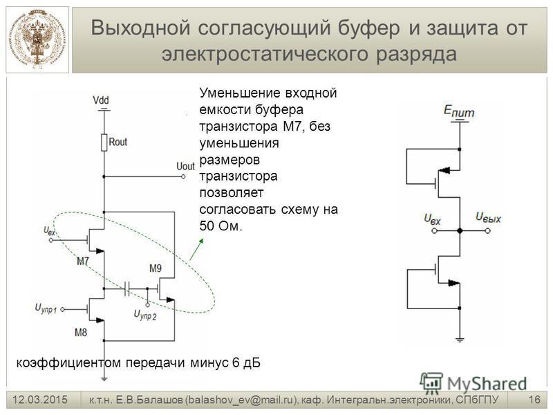 16 к.т.н. Е.В.Балашов (balashov_ev@mail.ru), каф. Интегральн.электроники, СПбГПУ12.03.2015 Выходной согласующий буфер и защита от электростатического разряда Уменьшение входной емкости буфера транзистора M7, без уменьшения размеров транзистора позвол