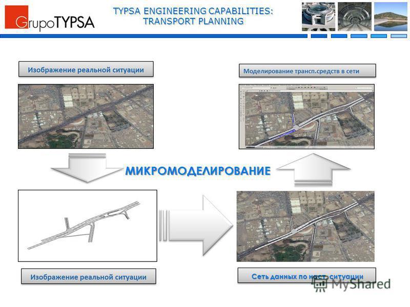 TYPSA ENGINEERING CAPABILITIES: TRANSPORT PLANNING Сеть данных по наст. ситуации МИКРОМОДЕЛИРОВАНИЕ