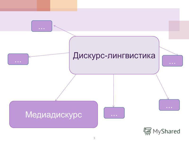 3 Дискурс-лингвистика Медиадискурс...