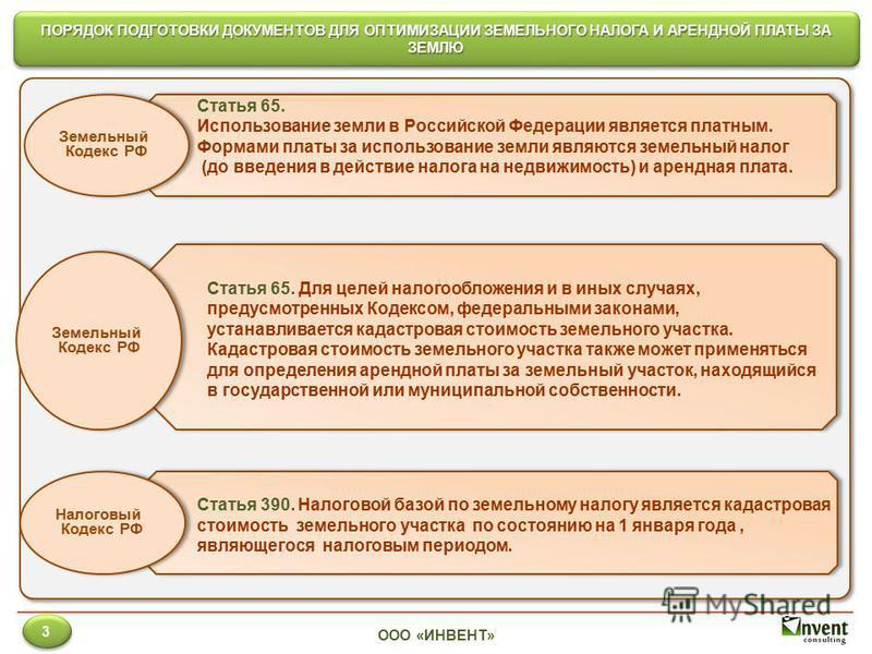 Статья 65. Использование земли в Российской Федерации является платным. Формами платы за использование земли являются земельный налог (до введения в действие налога на недвижимость) и арендная плата. Статья 65. Использование земли в Российской Федера