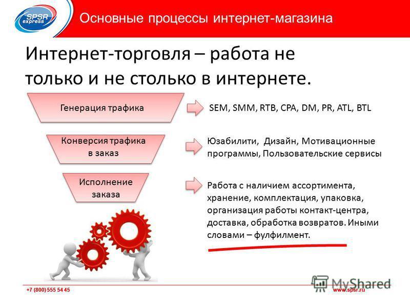 +7 (800) 555 54 45 www.spsr.ru Генерация трафика Конверсия трафика в заказ Работа с наличием ассортимента, хранение, комплектация, упаковка, организация работы контакт-центра, доставка, обработка возвратов. Иными словами – фулфилмент. Юзабилити, Диза